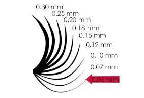 0,05 mm