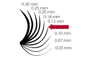 0.12 mm