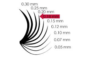 0.18 mm